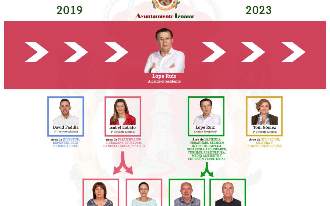 Estructura del Gobierno Municipal 2019-23 1