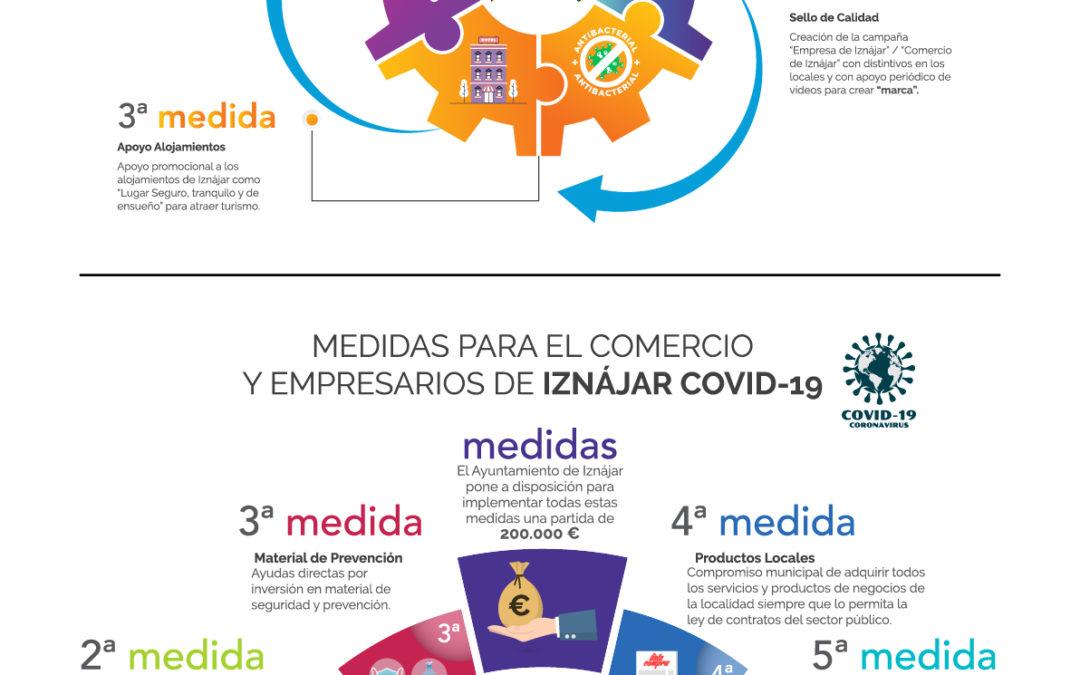 """""""Iznájar ReEmprende"""" contará con 200.000 € para empresas y comercios locales."""