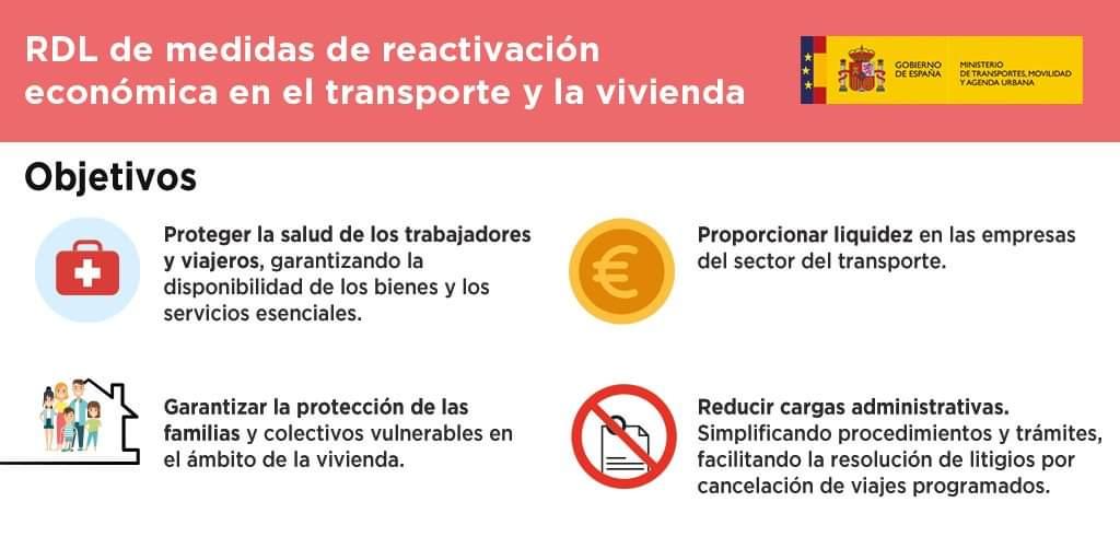 Nuevas medidas de reactivación económica para hacer frente al impacto del Covid-19 en los ámbitos de transporte y vivienda.